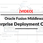 [Video] Oracle Fusion Middleware High Availability : Enterprise Deployment Overview [Part III]