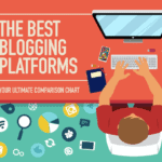 Top 5 Blogging Platforms in Digital Marketing