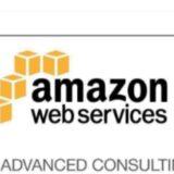 Anúncios na Amazon