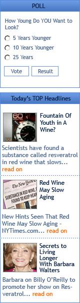Resveratrol Headlines