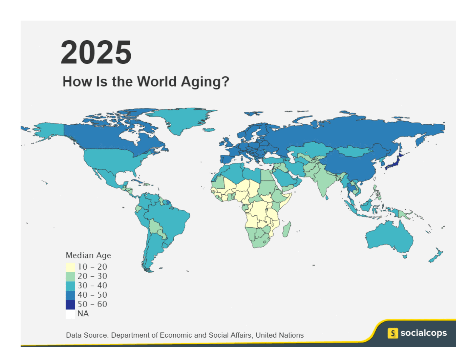 ageing populating