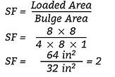 shape factor formula 1a