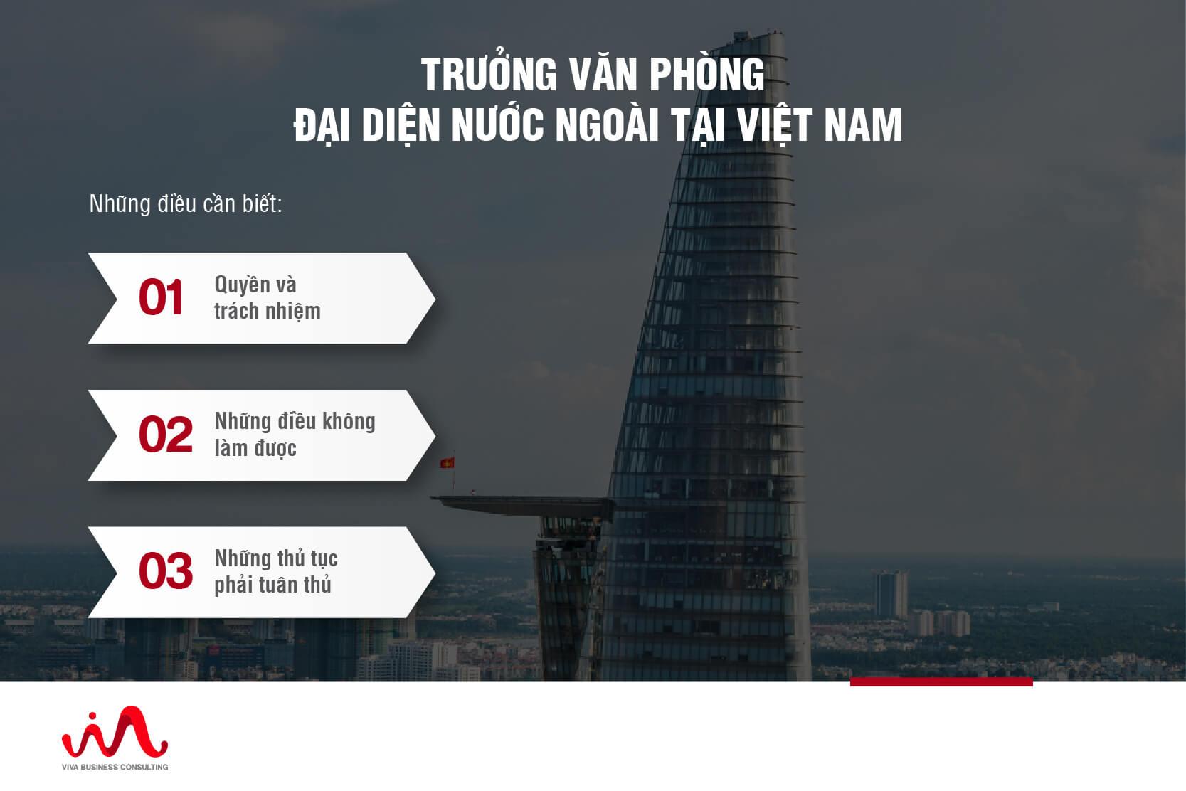 Trưởng Văn Phòng Đại Diện - Chi Nhánh Tại Việt Nam, Quyền Và Nghĩa Vụ Cơ Bản