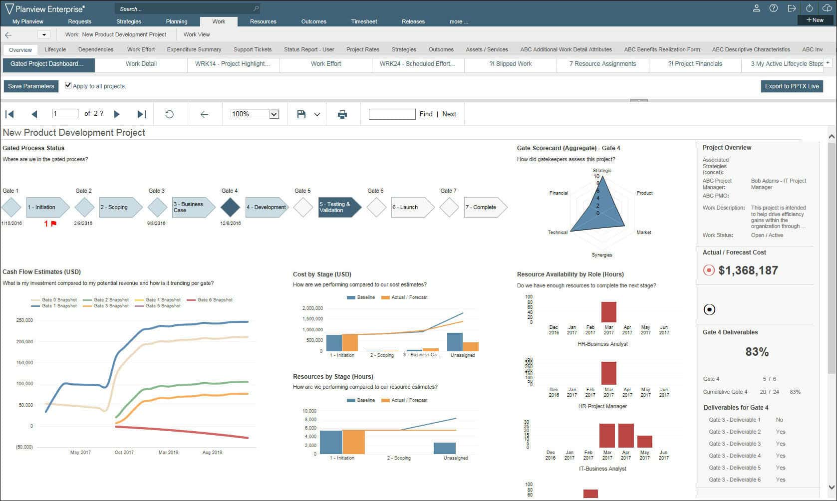 Planview Enterprise Dashboard Product Development