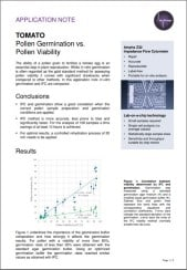 Comparison of Pollen Germination vs. Pollen Viability Analysis