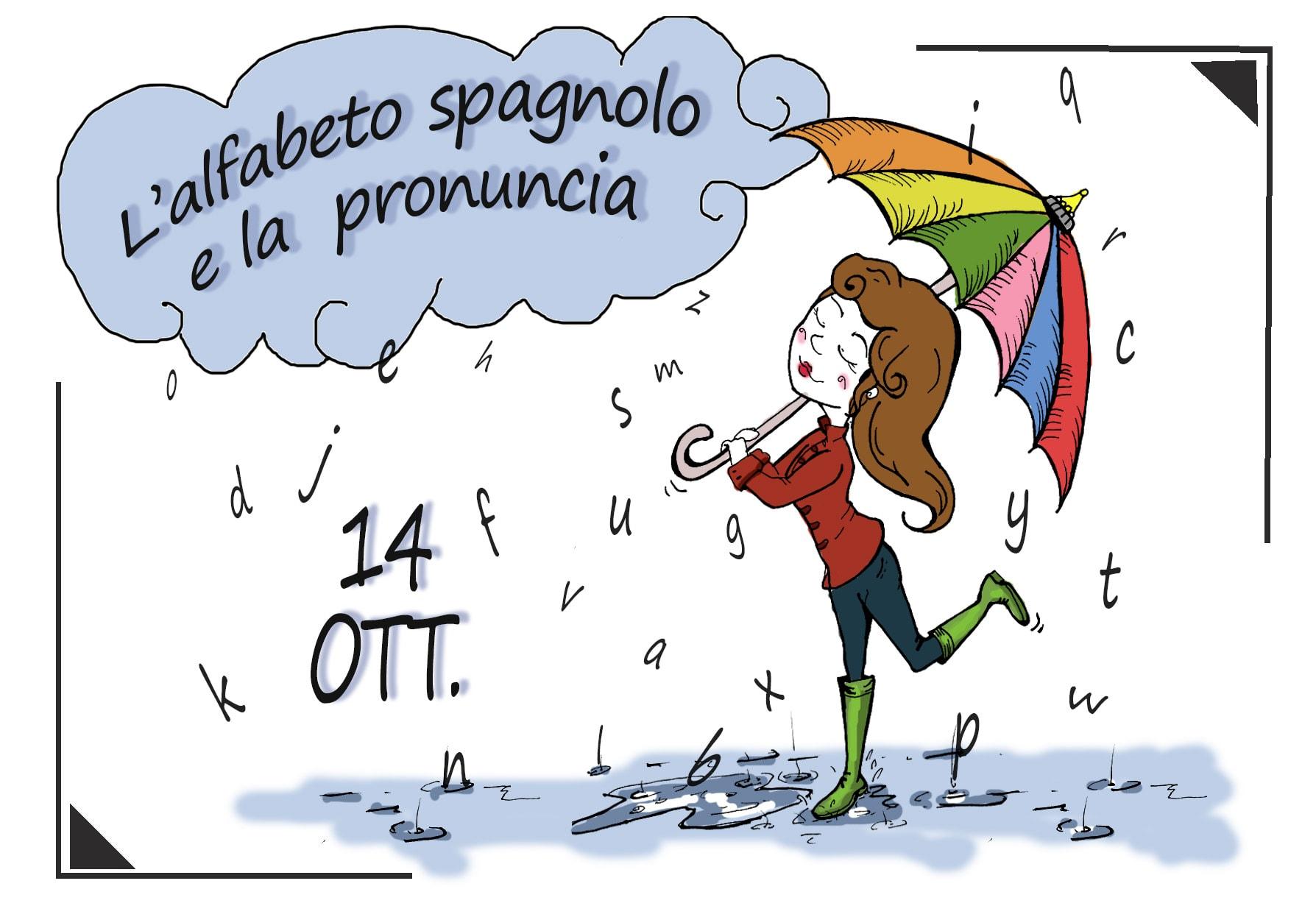 L'alfabeto spagnolo e la pronuncia 🗣️