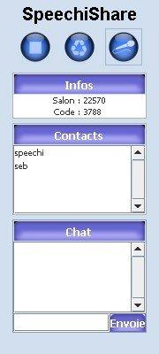 speechis share