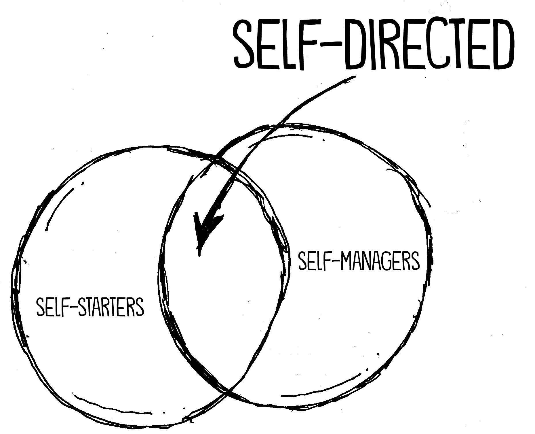 self-directed