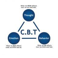 cbt tinnitus treatment
