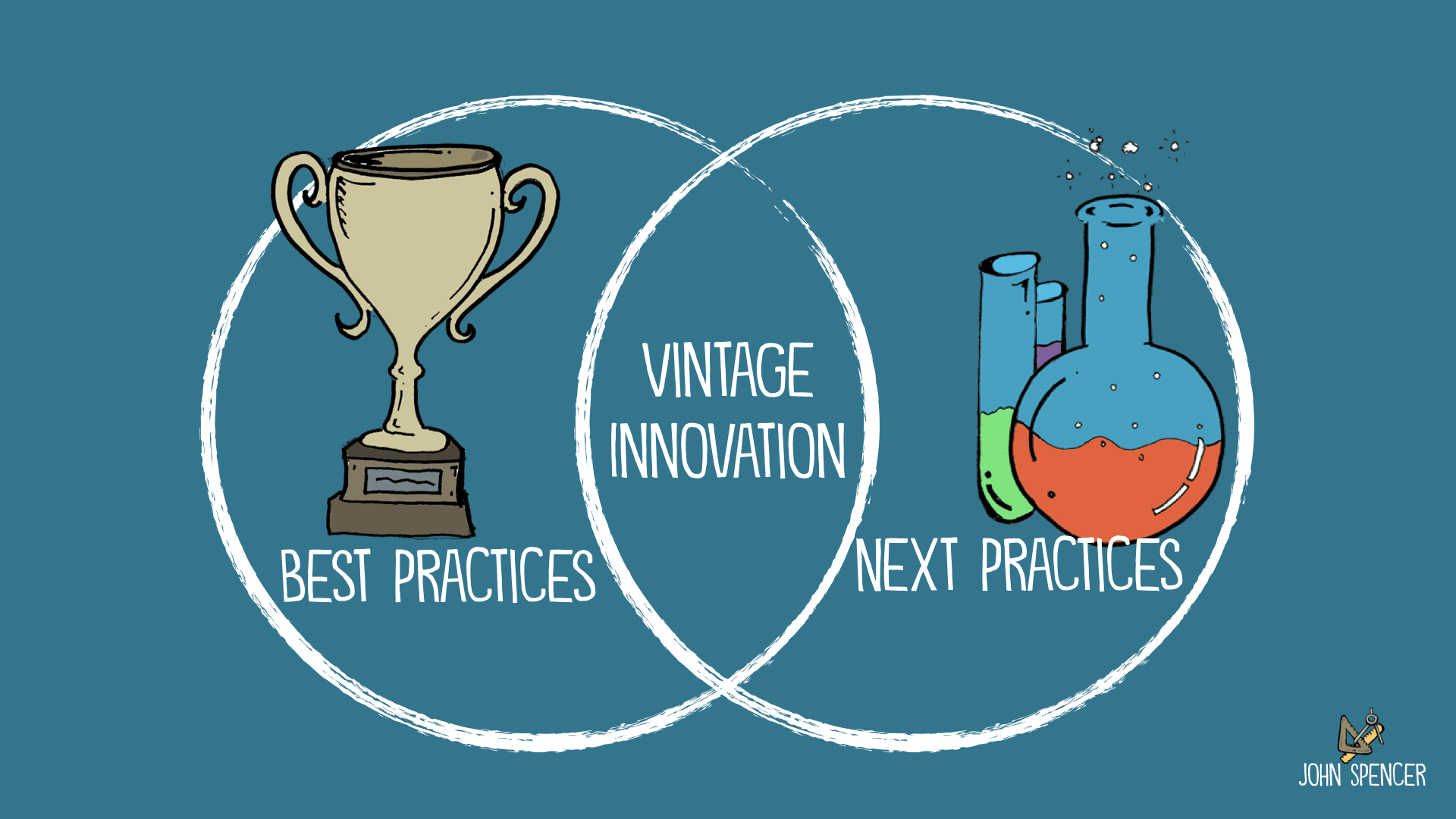 Best practices and next practices