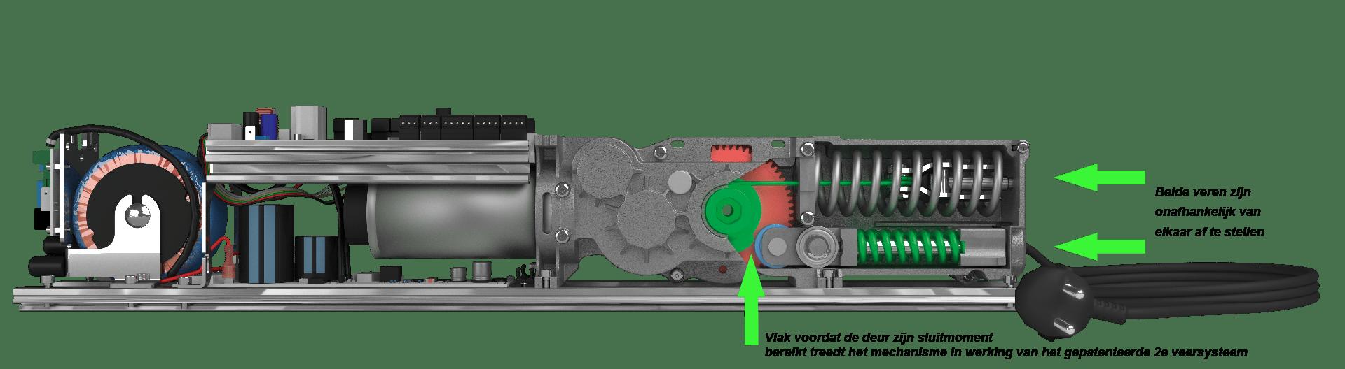 DTN 80 gepatenteerde dubbel veersysteem