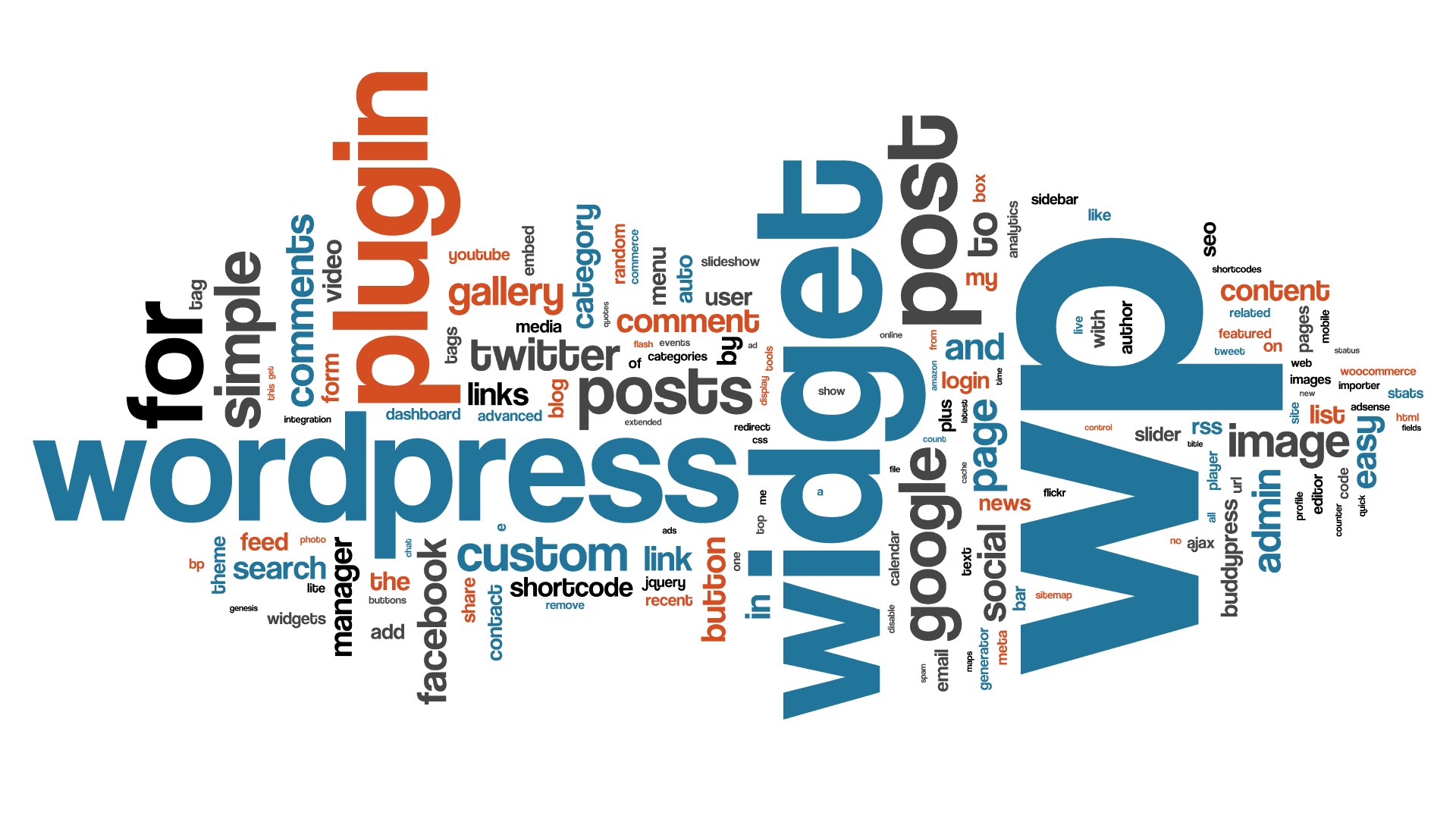 Photo of ووردبريس ثورة برامج ادارة المحتوى ما هو وما هى مميزاتة