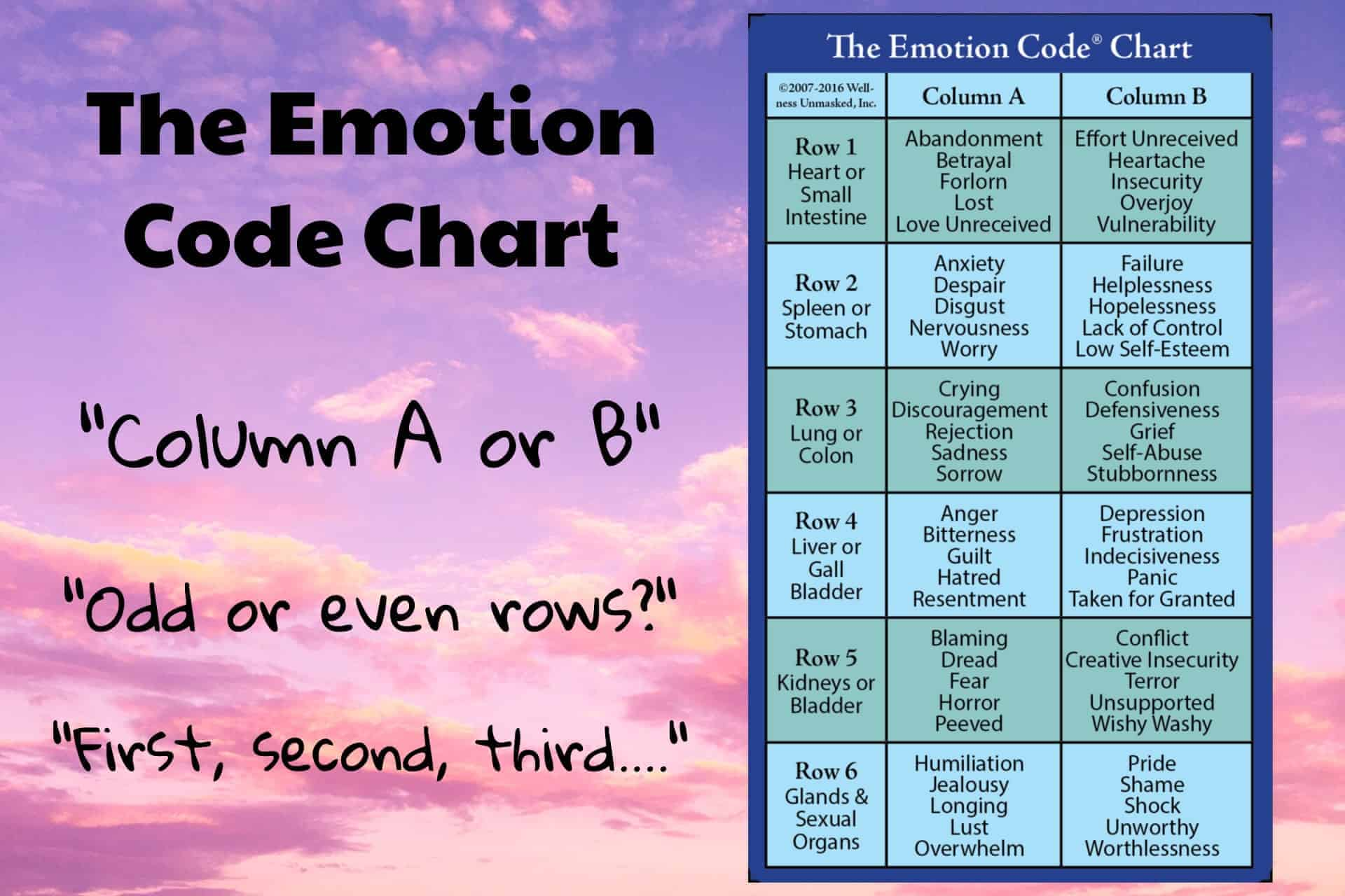 The Emotion Code Chart Column A or B