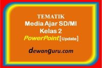 media ajar sdmi kelas 2 powerpoint [update]