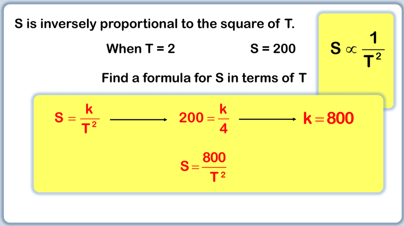inverse proportion example