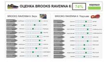 Brooks_Ravenna_6_20