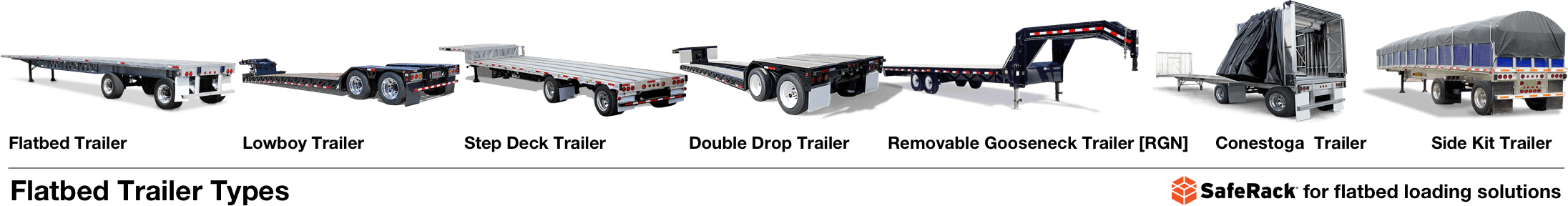 Flatbed Trailer Types