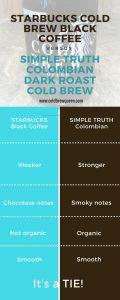 cold brew challenge starbucks vs simple truth
