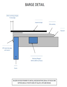 Barge Detail Shingle Roofing Systems
