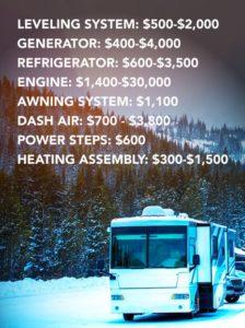 RV Repair Costs