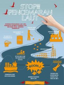 Infografis stop pencemaran laut 2