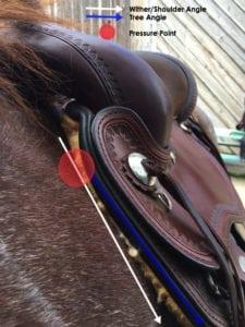 western-saddle-angle-2