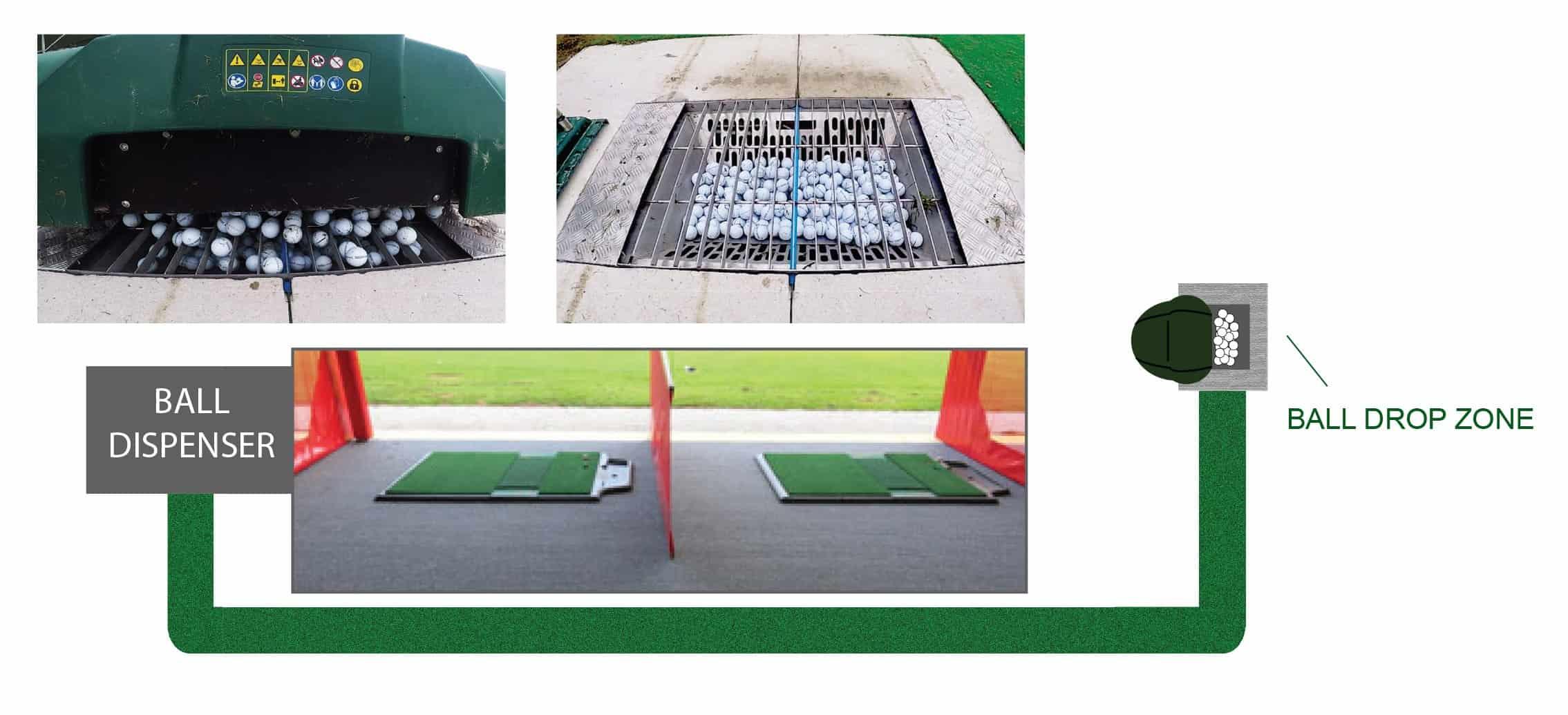 range ball management, Automated Range Ball Management