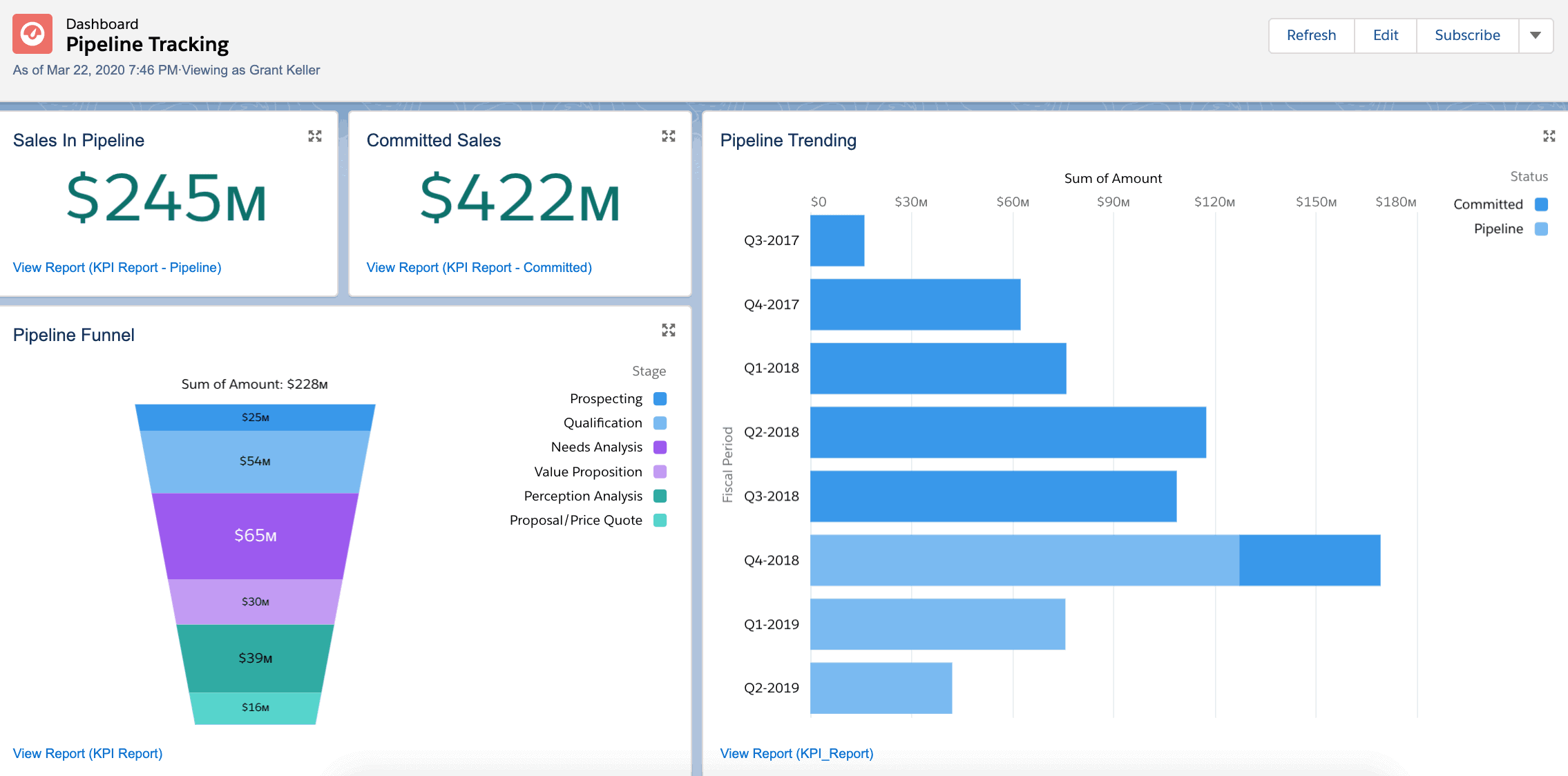 Pipeline Tracking Dashboard