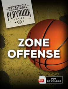 zoneoffensebasketballplaybook250