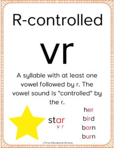 r controlled syllable poster