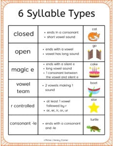the 6 syllable types poster