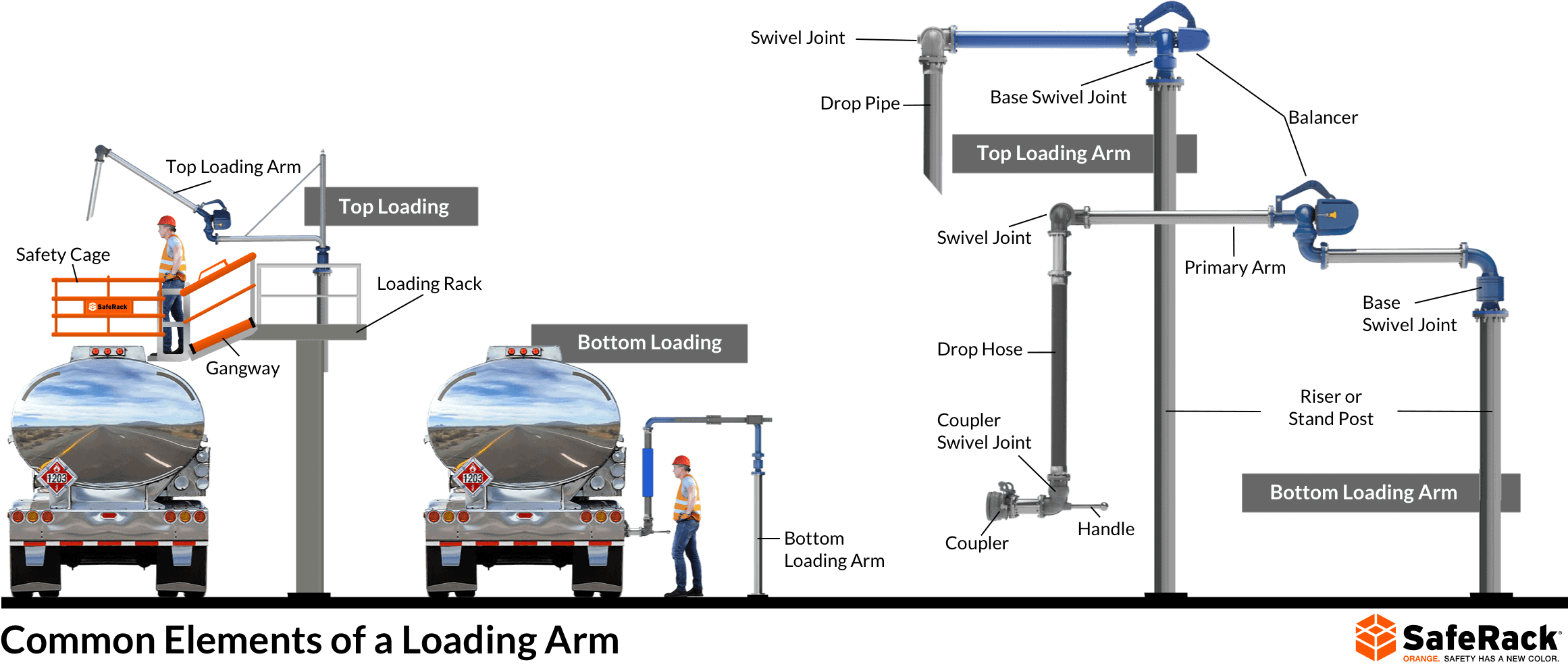 What-is-a-loading-arm-overview
