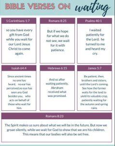 bible verses waiting