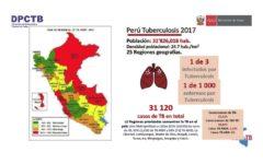desafios-de-TB-Peru