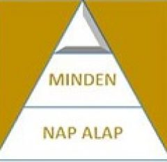 Minden Nap Alap