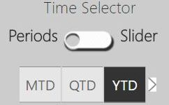 power bi dynamic time selector