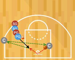 Rebounding Fundamentals Basketball Drill