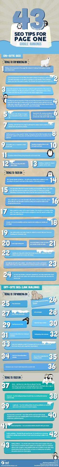 seo tips for 1st page