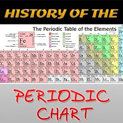Photo of History of the Periodic Chart