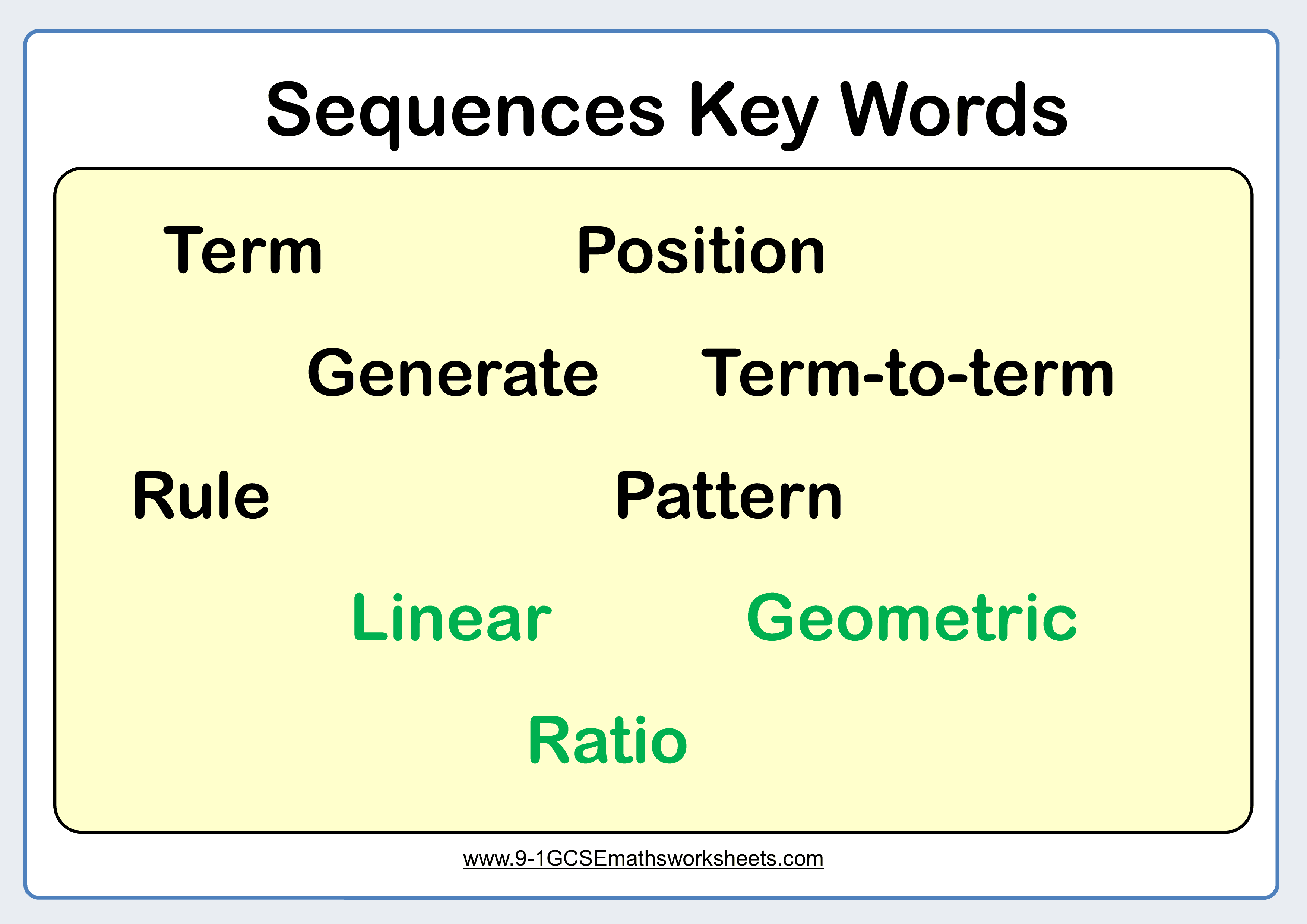 Quadratic Sequences Nth terms key words