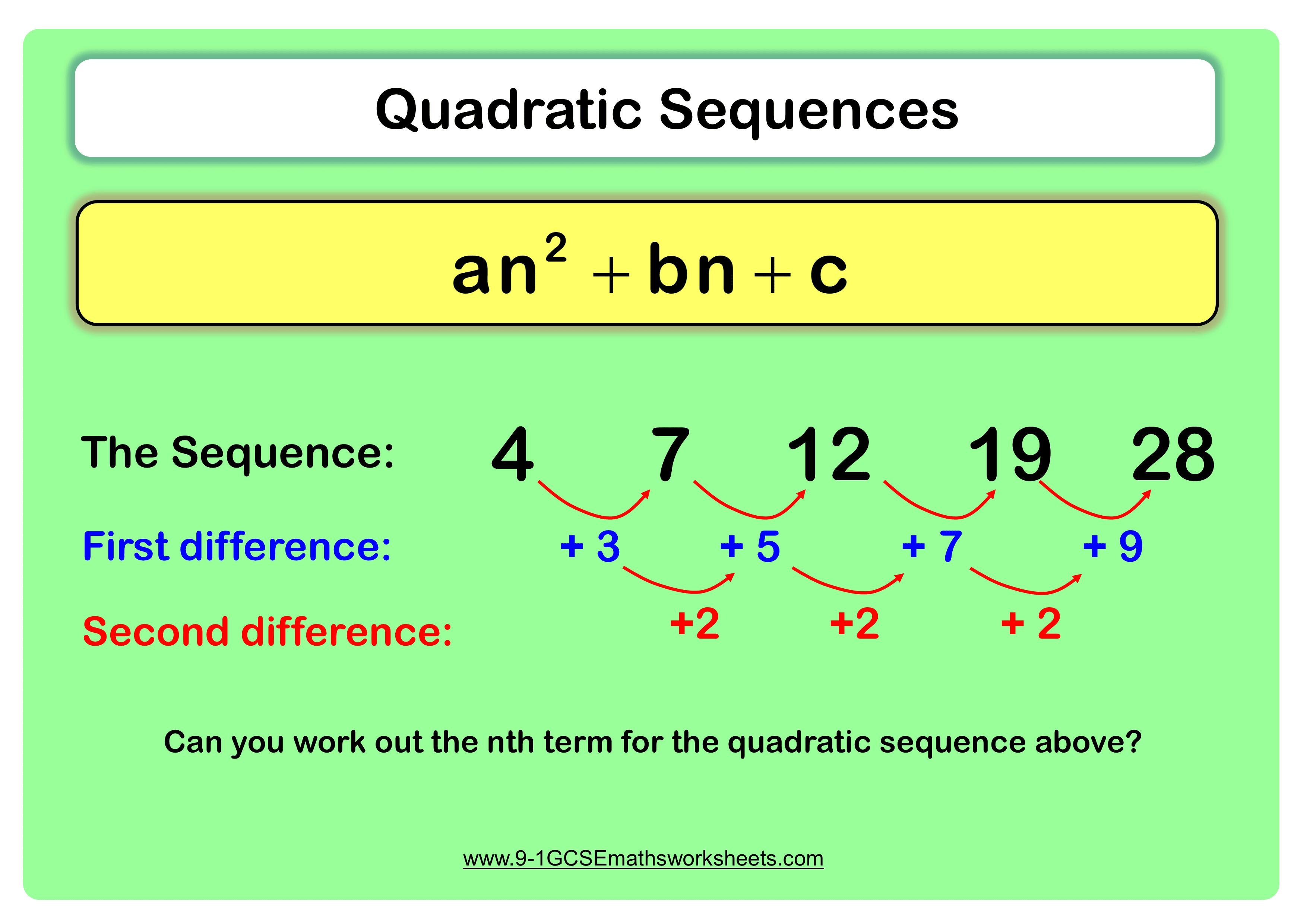 Quadratic Sequences