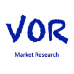 Brazil Market Research Company