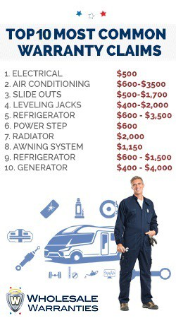 Top 10 Most Common Warranty Claims
