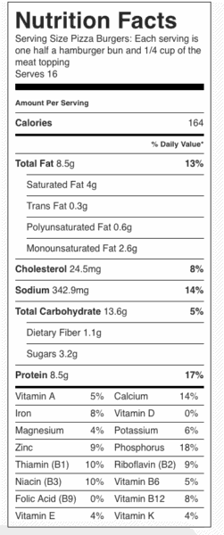 Pizza Burger Nutrition Label. Each Serving is 1/2 a hamburger bun and 1/4 cup of the meat mixture.