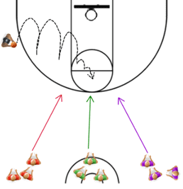 loose ball scramble kids basketball game