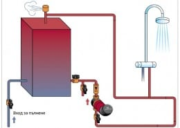 Циркулационни помпи с вентил