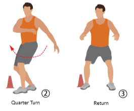 Quarter Eagle Soccer Conditioning Drill