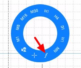 MT4タブレットでインジケーターを追加する方法