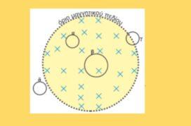 Δίωρη δοκιμασία στον ηλεκτρομαγνητισμό και στα εναλλασσόμενα