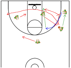 http://www.online-basketball-drills.com/wp-content/uploads/2013/06/triangle4.png